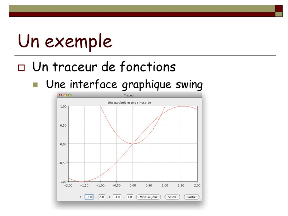Un exemple Un traceur de fonctions Une interface graphique swing