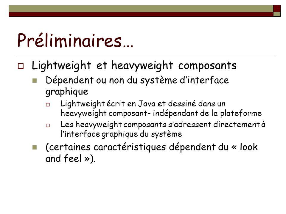 Préliminaires… Lightweight et heavyweight composants