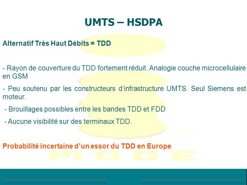 UMTS – HSDPA Alternatif Très Haut Débits = TDD
