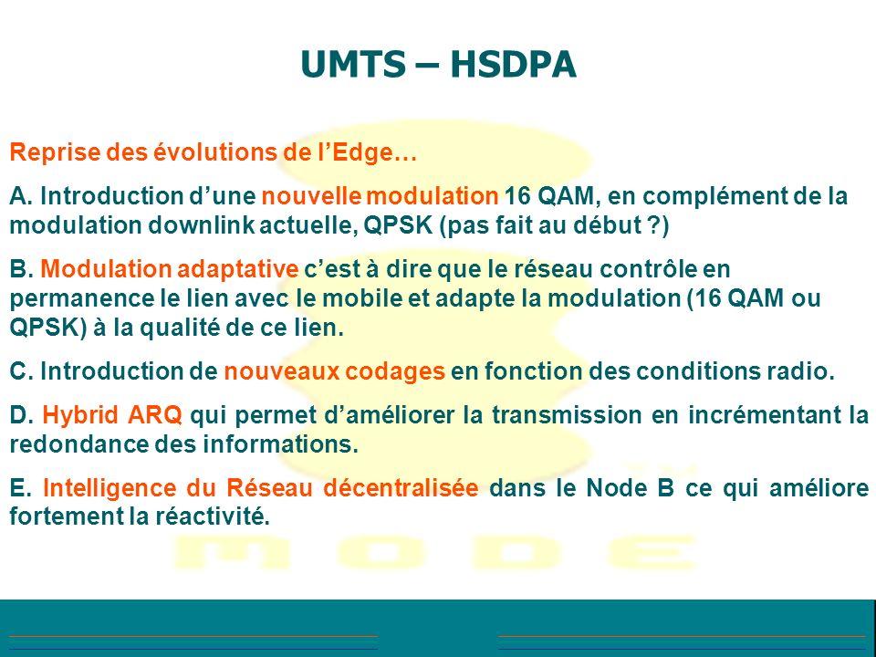 UMTS – HSDPA Reprise des évolutions de l'Edge…