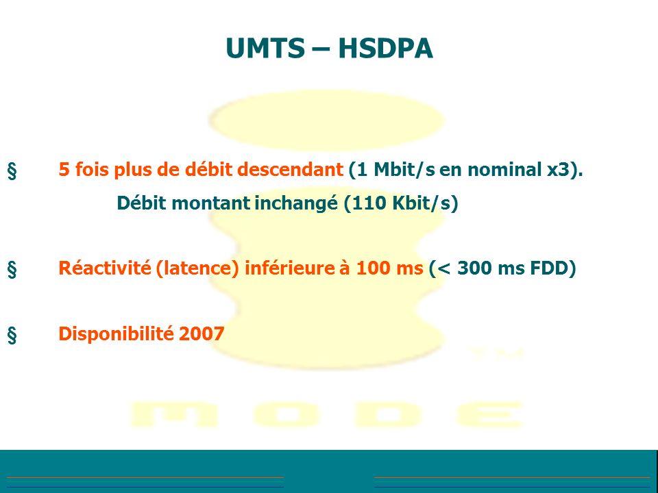 UMTS – HSDPA § 5 fois plus de débit descendant (1 Mbit/s en nominal x3). Débit montant inchangé (110 Kbit/s)