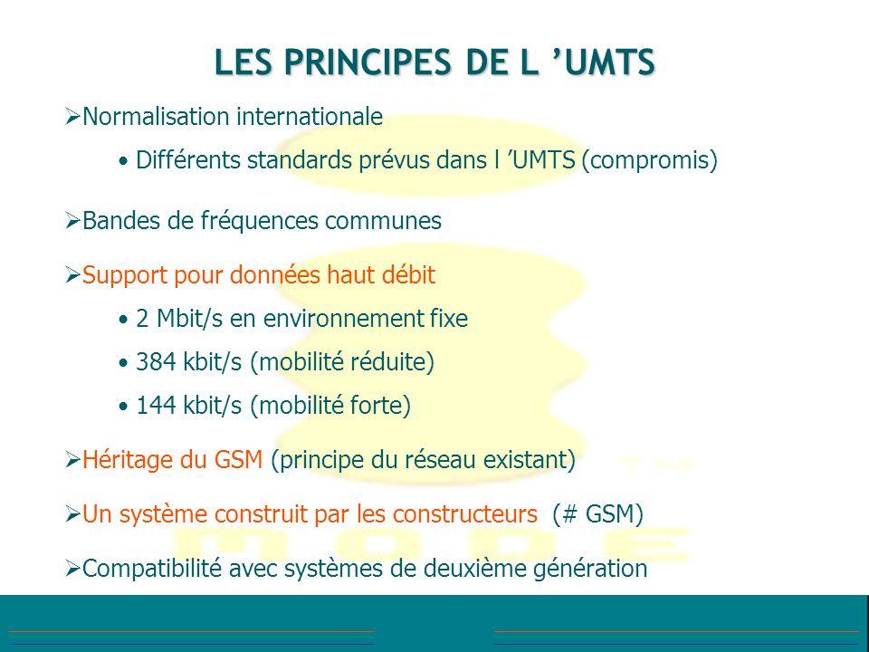 LES PRINCIPES DE L 'UMTS