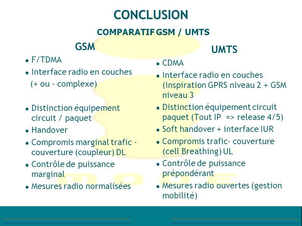 CONCLUSION GSM UMTS COMPARATIF GSM / UMTS F/TDMA CDMA