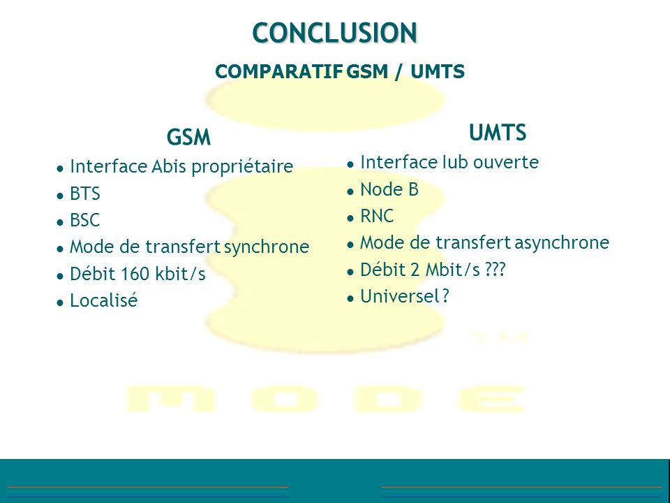 CONCLUSION UMTS GSM COMPARATIF GSM / UMTS Interface Iub ouverte