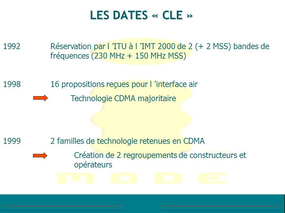 LES DATES « CLE » Réservation par l 'ITU à l 'IMT 2000 de 2 (+ 2 MSS) bandes de fréquences (230 MHz + 150 MHz MSS)