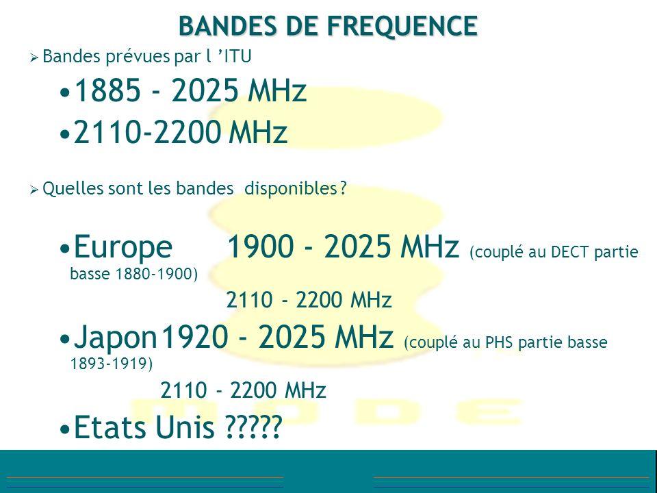 Europe 1900 - 2025 MHz (couplé au DECT partie basse 1880-1900)