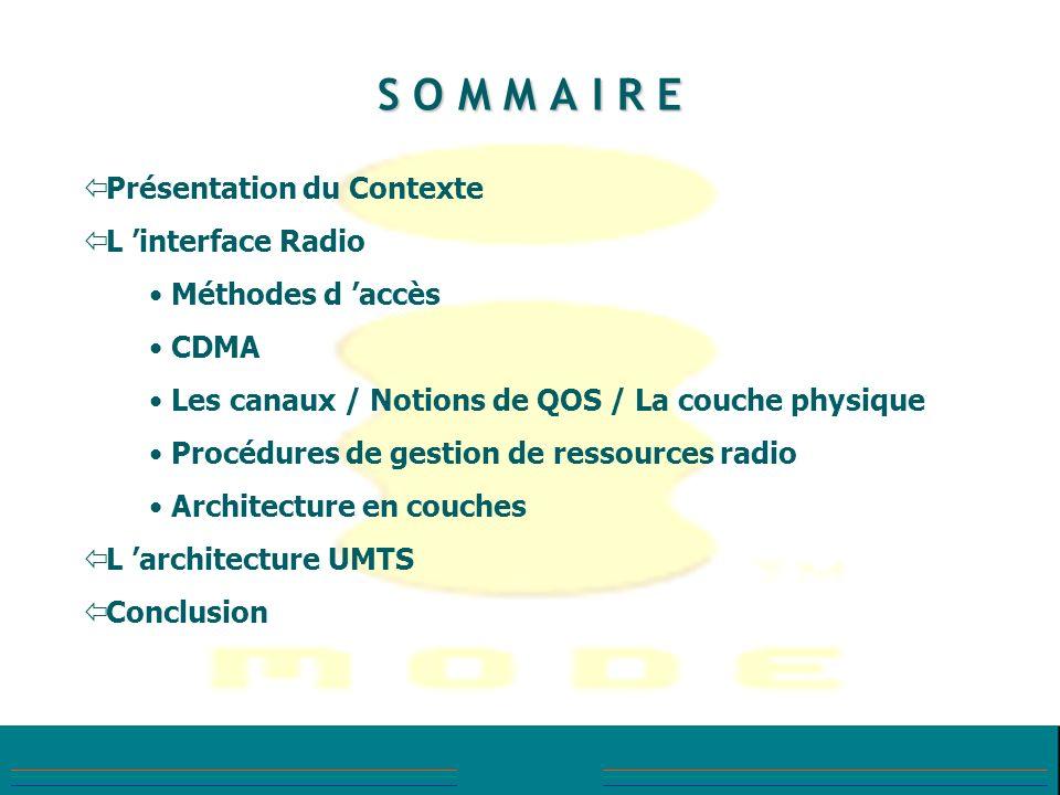 S O M M A I R E Présentation du Contexte L 'interface Radio
