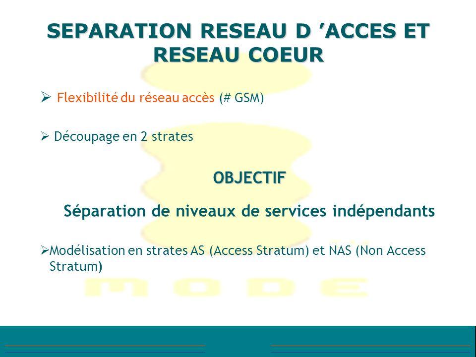 SEPARATION RESEAU D 'ACCES ET RESEAU COEUR