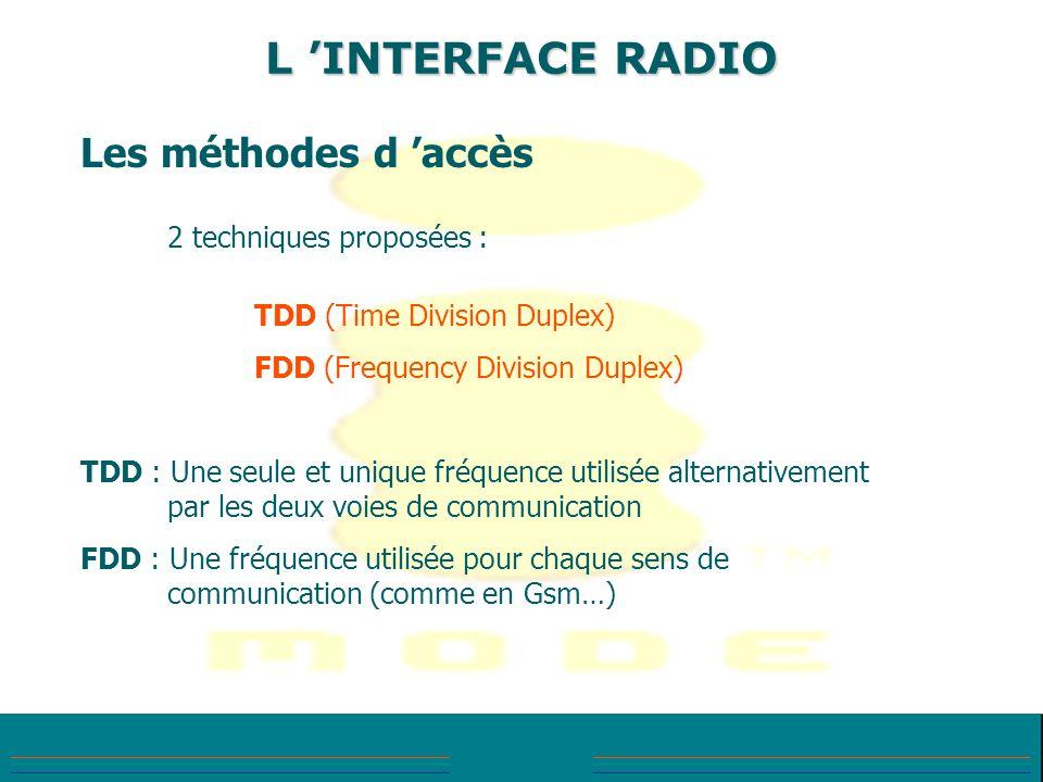L 'INTERFACE RADIO Les méthodes d 'accès 2 techniques proposées :