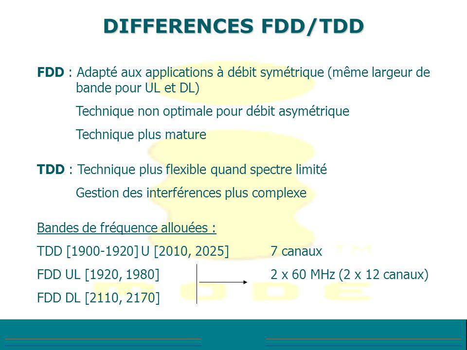 DIFFERENCES FDD/TDD FDD : Adapté aux applications à débit symétrique (même largeur de bande pour UL et DL)