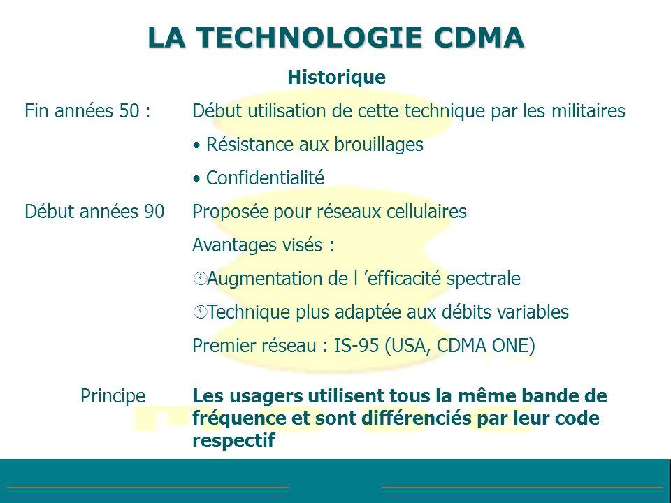 LA TECHNOLOGIE CDMA Historique
