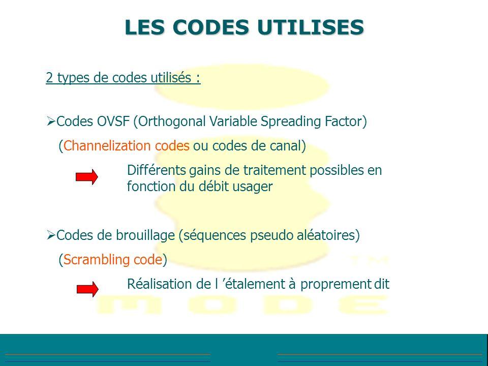 LES CODES UTILISES 2 types de codes utilisés :