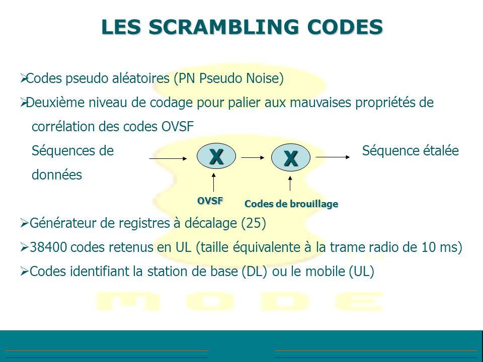 LES SCRAMBLING CODES X X Codes pseudo aléatoires (PN Pseudo Noise)