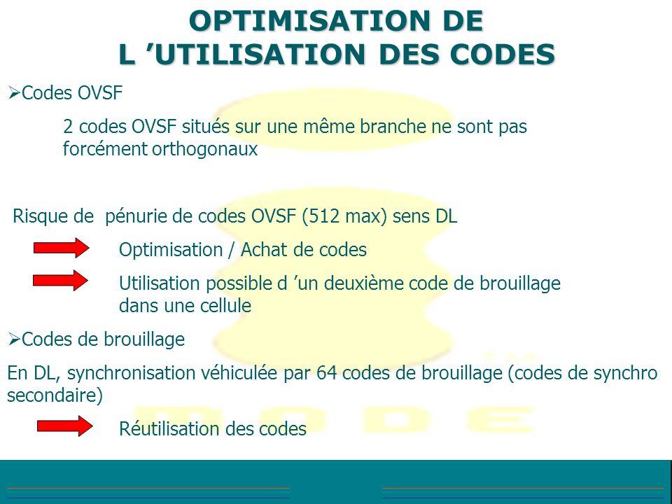 OPTIMISATION DE L 'UTILISATION DES CODES