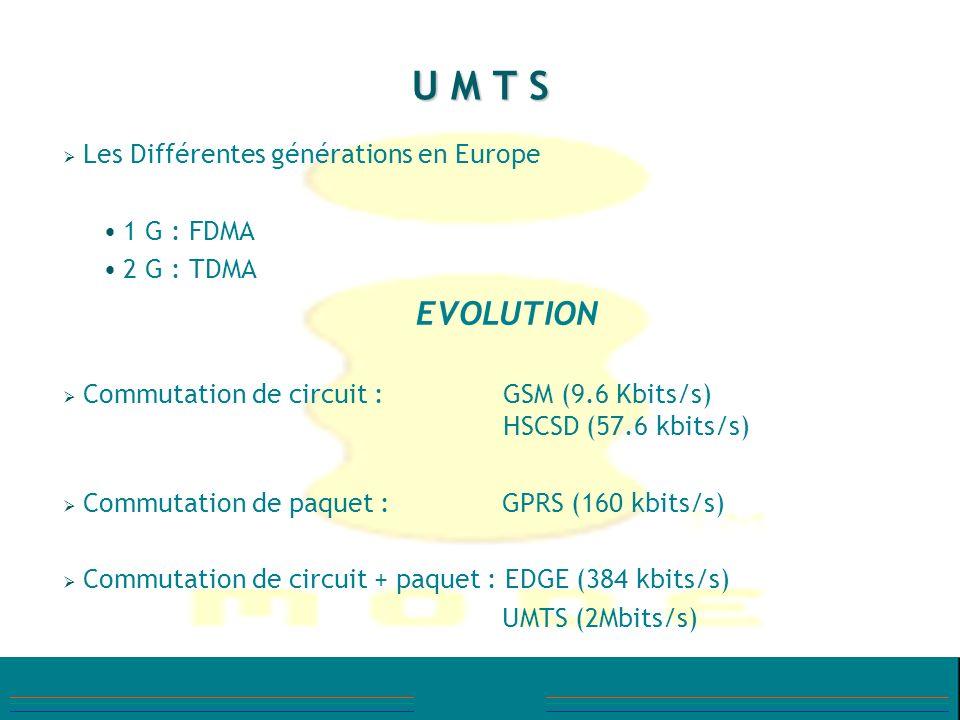 U M T S EVOLUTION Les Différentes générations en Europe 1 G : FDMA