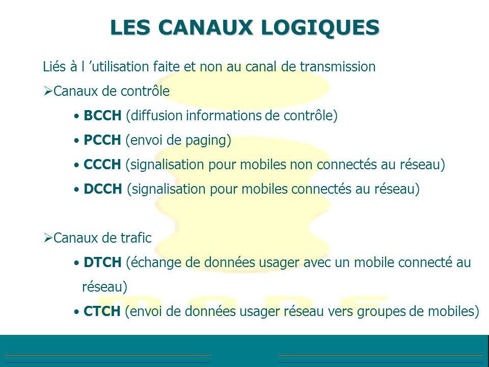 LES CANAUX LOGIQUES Liés à l 'utilisation faite et non au canal de transmission. Canaux de contrôle.