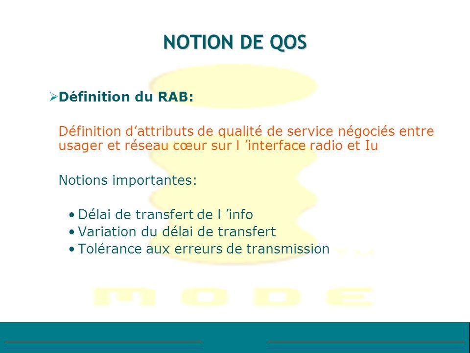 NOTION DE QOS Définition du RAB: