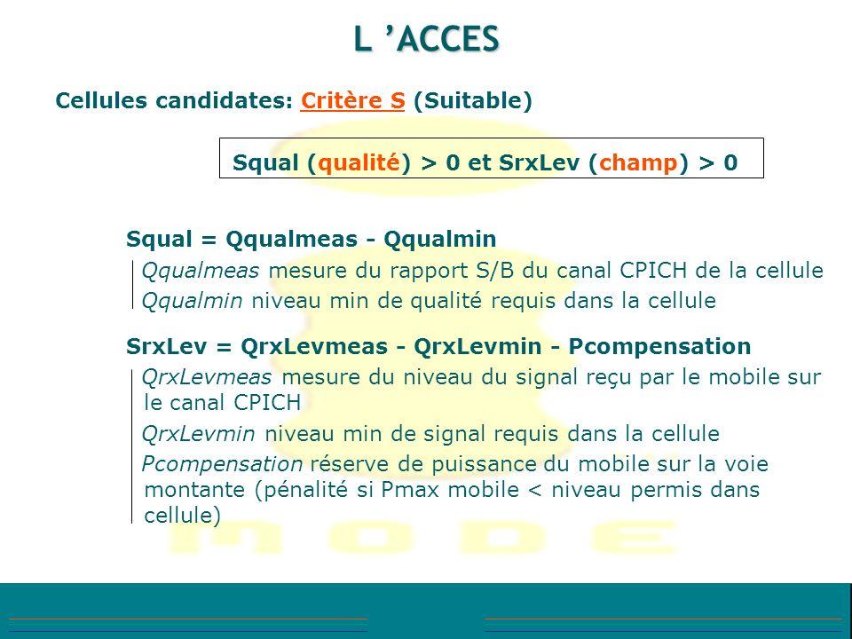 Squal (qualité) > 0 et SrxLev (champ) > 0
