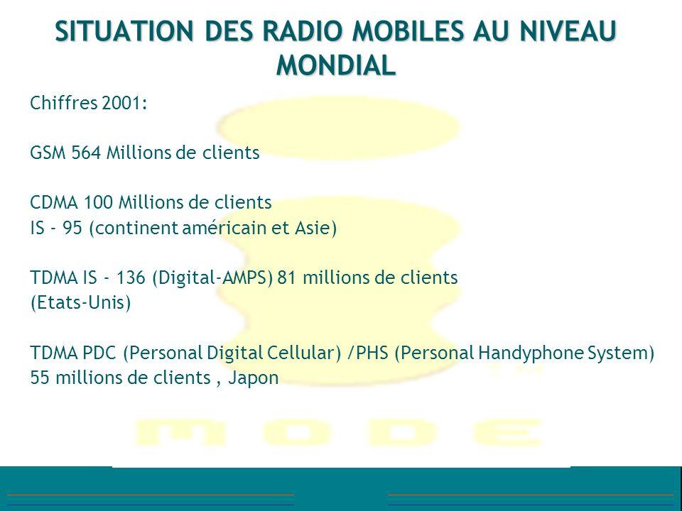 SITUATION DES RADIO MOBILES AU NIVEAU MONDIAL