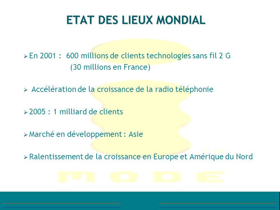 ETAT DES LIEUX MONDIAL En 2001 : 600 millions de clients technologies sans fil 2 G. (30 millions en France)