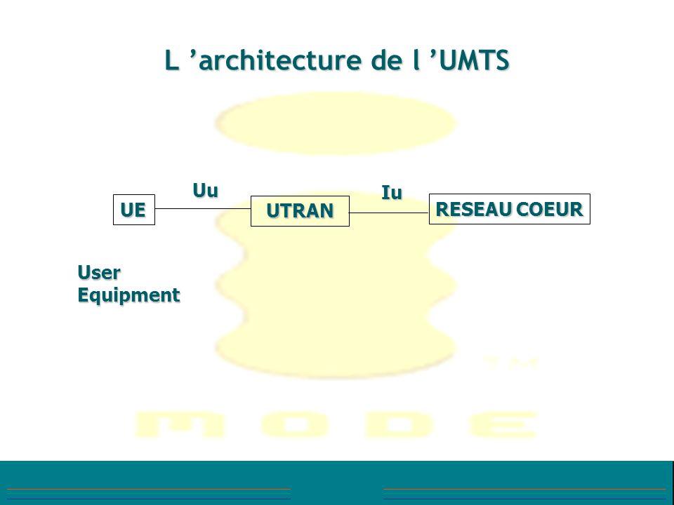 L 'architecture de l 'UMTS