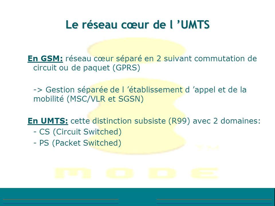 Le réseau cœur de l 'UMTS