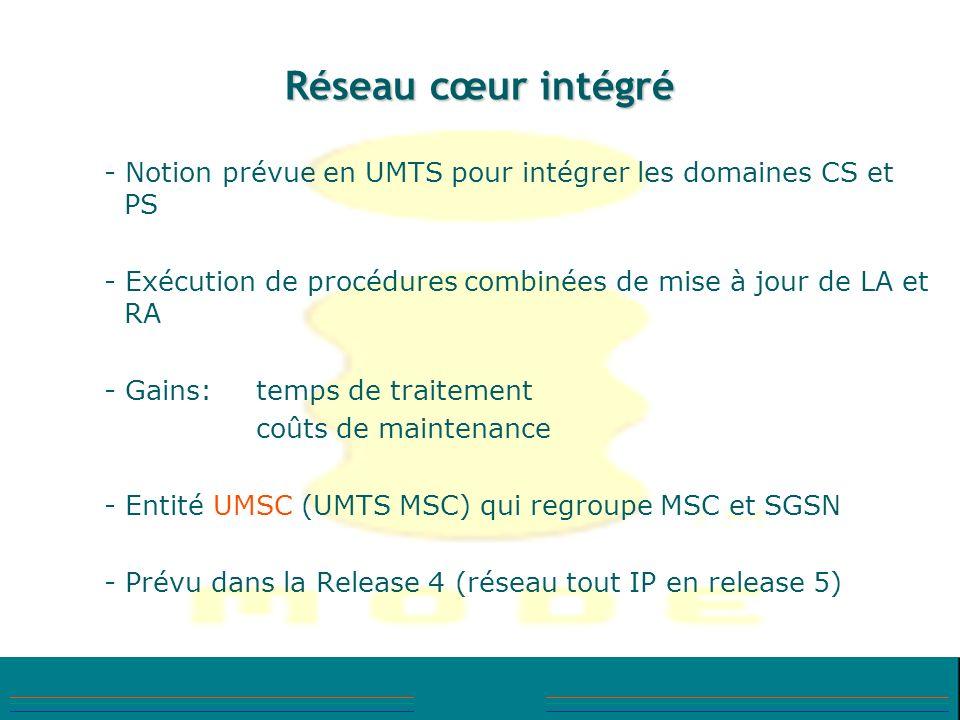 Réseau cœur intégré - Notion prévue en UMTS pour intégrer les domaines CS et PS. - Exécution de procédures combinées de mise à jour de LA et RA.