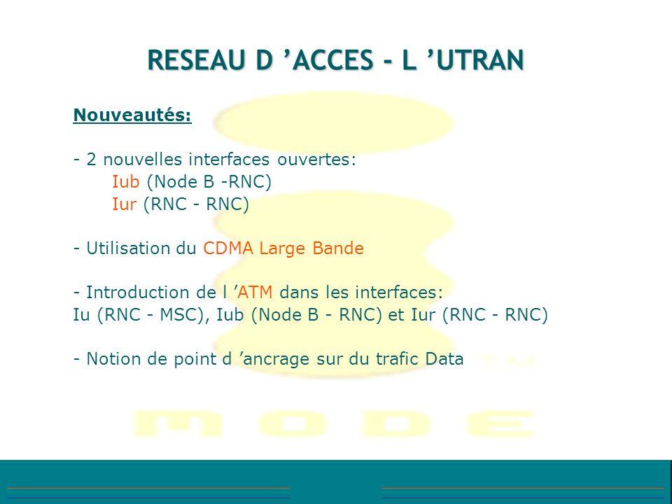 RESEAU D 'ACCES - L 'UTRAN