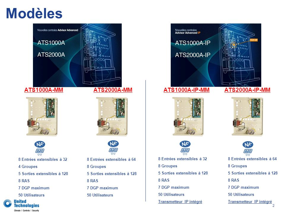Modèles ATS1000A-MM ATS2000A-MM ATS1000A-IP-MM ATS2000A-IP-MM