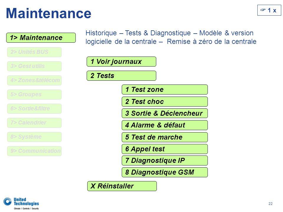 Maintenance  1 x. Historique – Tests & Diagnostique – Modèle & version logicielle de la centrale – Remise à zéro de la centrale.