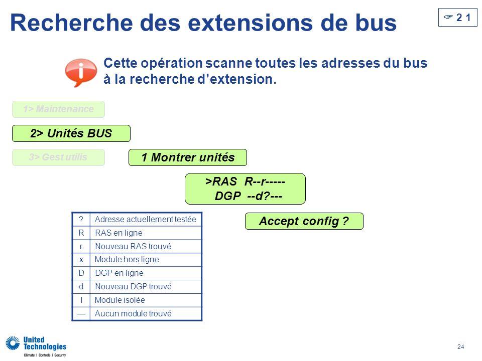 Recherche des extensions de bus