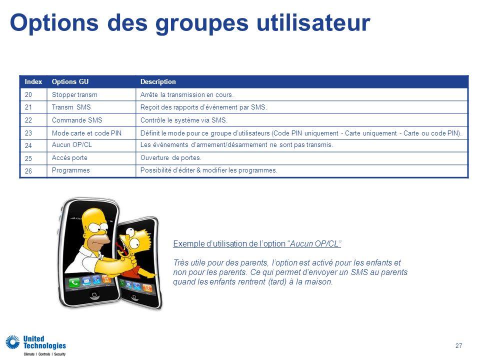Options des groupes utilisateur