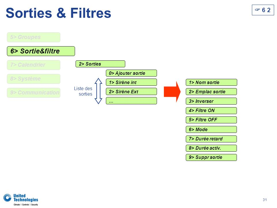 Sorties & Filtres 6> Sortie&filtre  6 2 5> Groupes