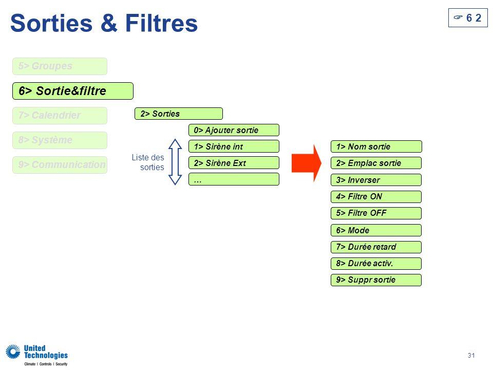 Sorties & Filtres 6> Sortie&filtre  6 2 5> Groupes
