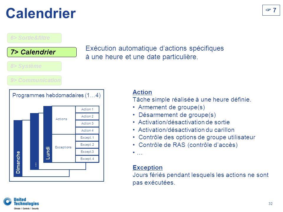 Calendrier Exécution automatique d'actions spécifiques