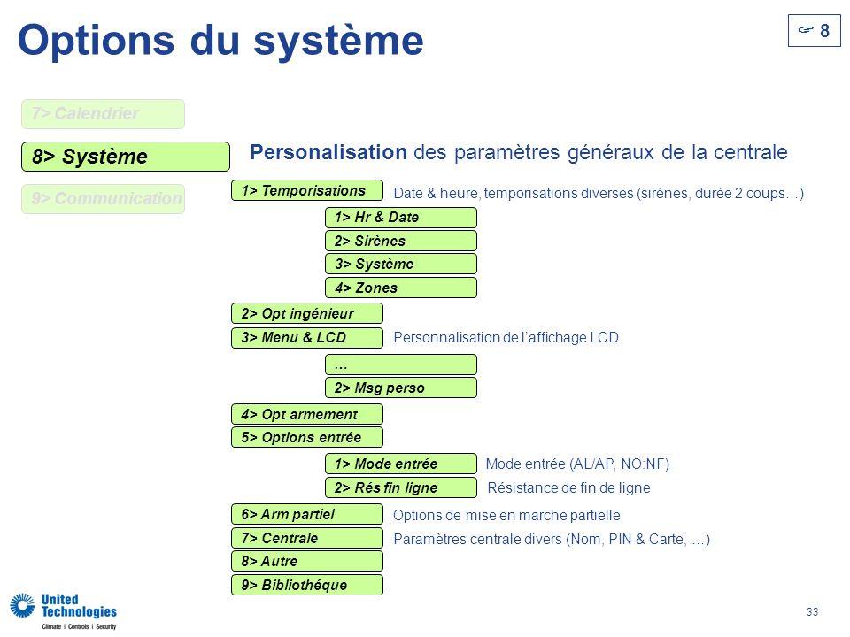 Options du système  8. 7> Calendrier. Personalisation des paramètres généraux de la centrale. 8> Système.