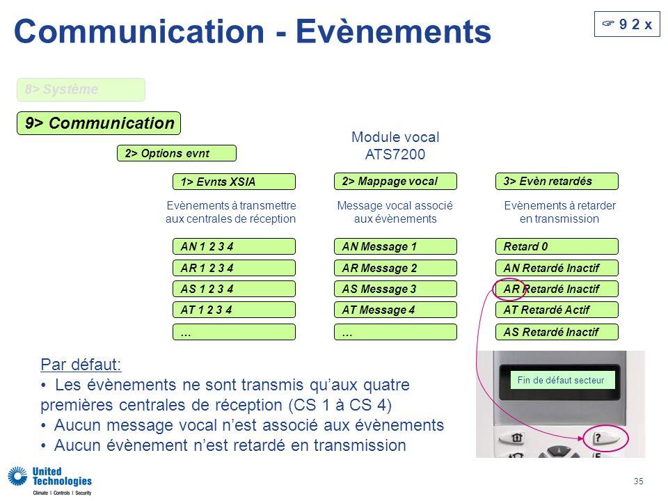 Communication - Evènements