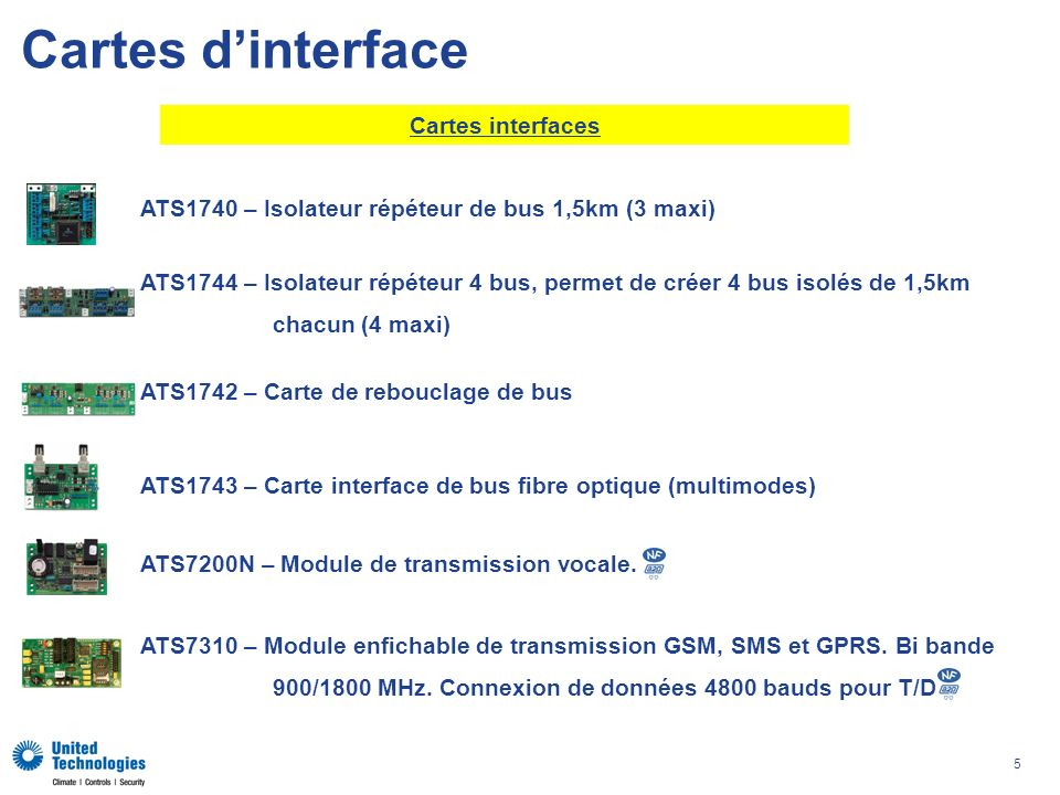 Cartes d'interface Cartes interfaces
