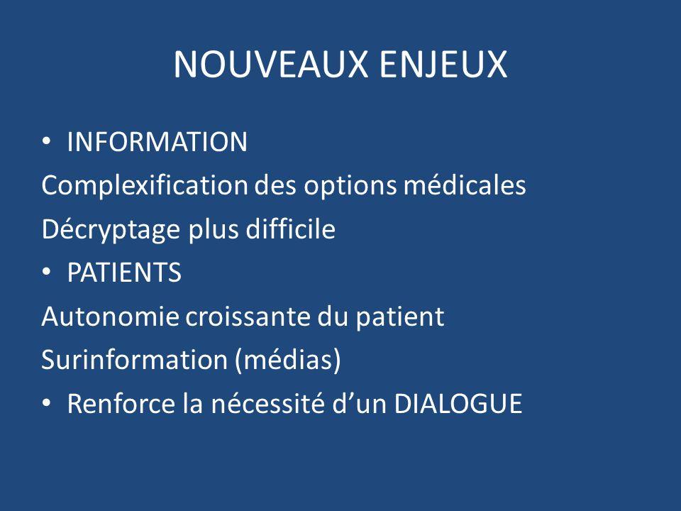 NOUVEAUX ENJEUX INFORMATION Complexification des options médicales