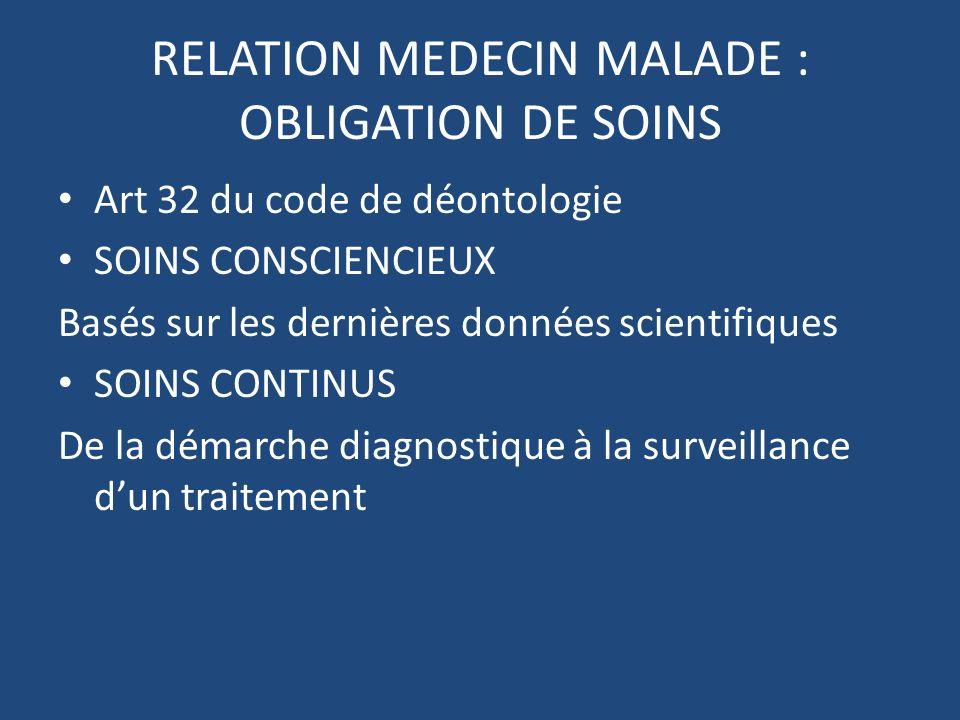 RELATION MEDECIN MALADE : OBLIGATION DE SOINS