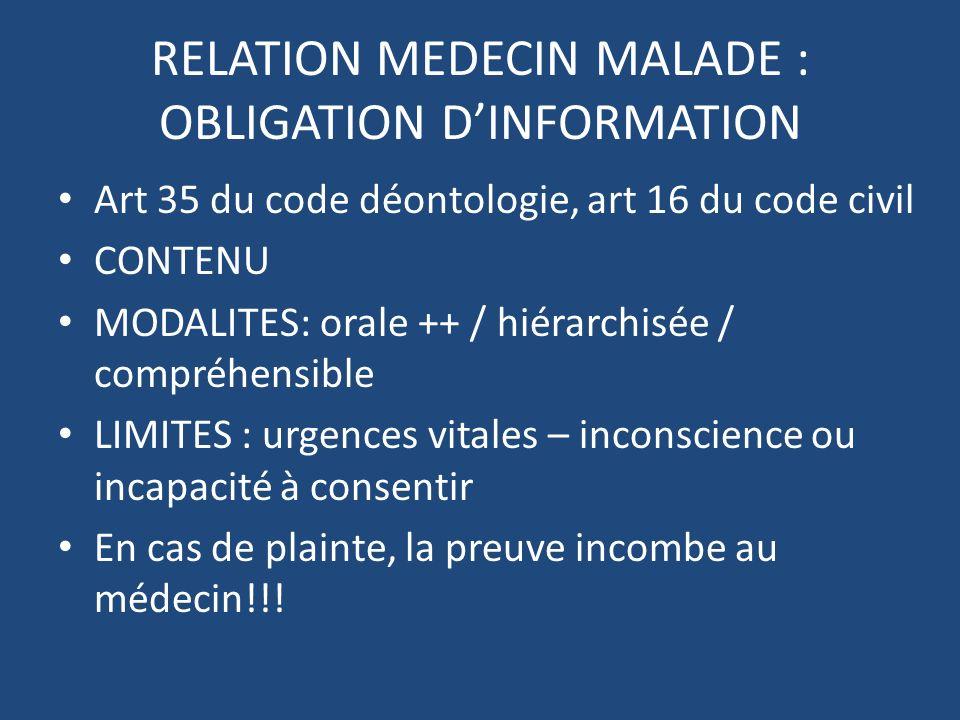 RELATION MEDECIN MALADE : OBLIGATION D'INFORMATION