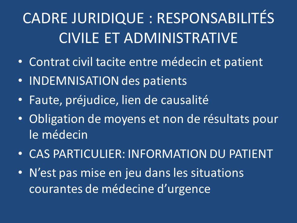 CADRE JURIDIQUE : RESPONSABILITÉS CIVILE ET ADMINISTRATIVE