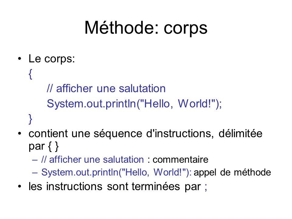 Méthode: corps Le corps: { // afficher une salutation