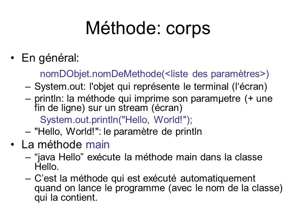 Méthode: corps En général: