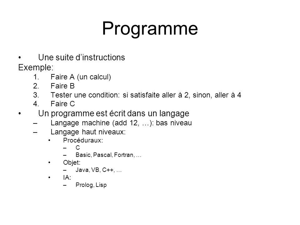 Programme Une suite d'instructions Exemple: