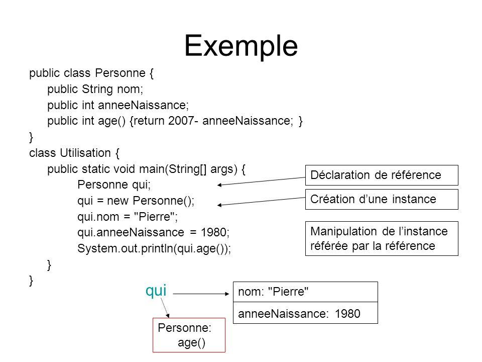 Exemple qui public class Personne { public String nom;