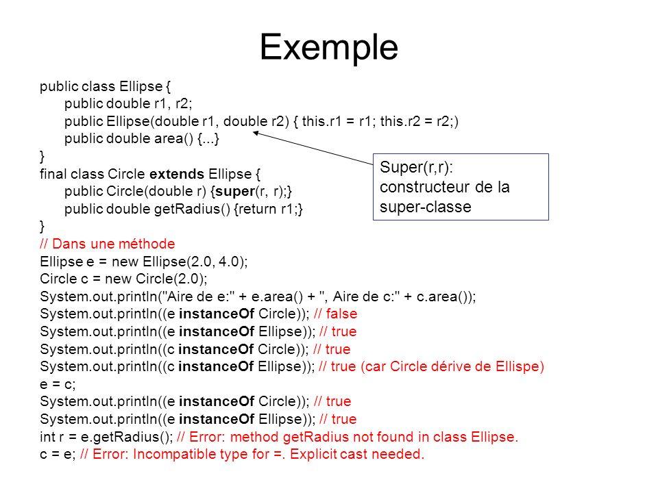 Exemple Super(r,r): constructeur de la super-classe