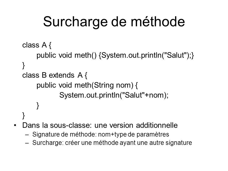 Surcharge de méthode class A {