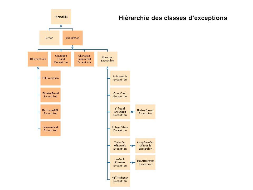 Hiérarchie des classes d'exceptions