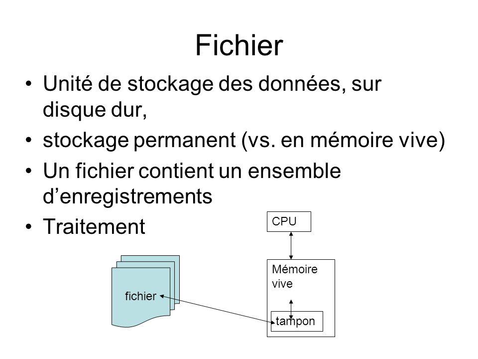 Fichier Unité de stockage des données, sur disque dur,